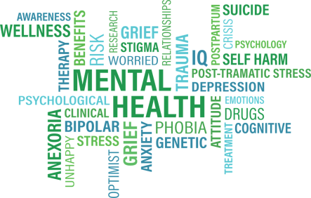 Picture of Mental Health Word Cloud