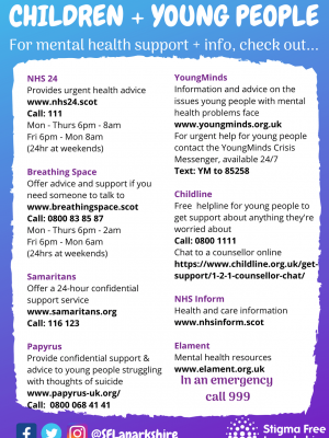 Signposting YOUNG PEOPLE